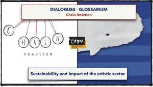 Dialogues – Glossarium: Chain reaction
