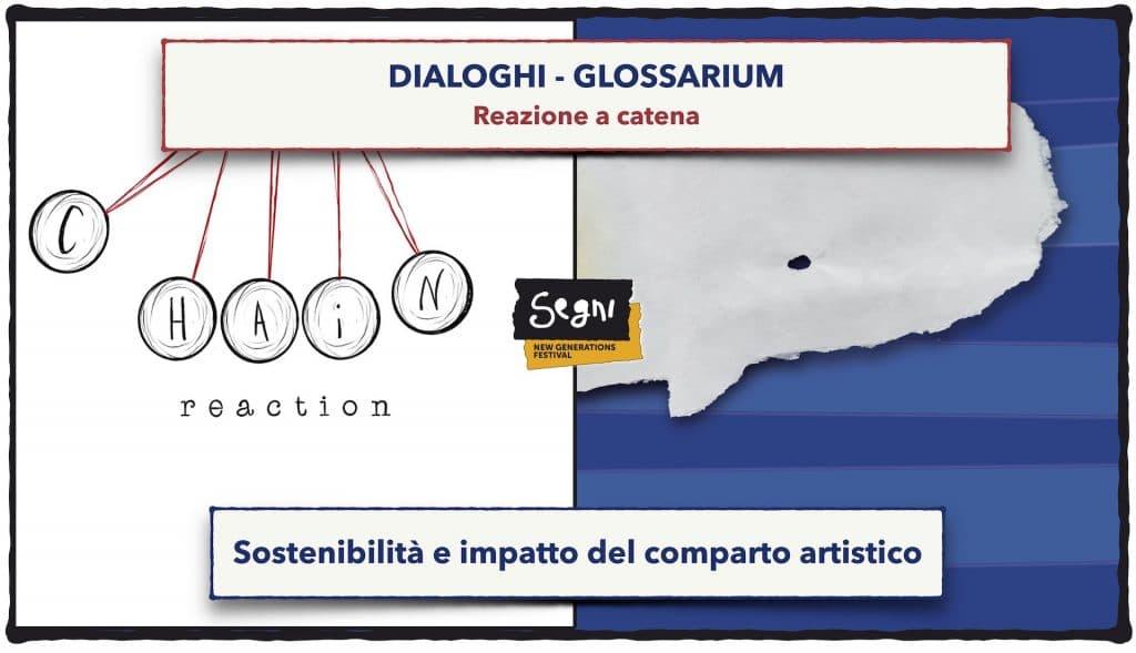 Dialoghi - GLOSSARIUM - 02:11 ita